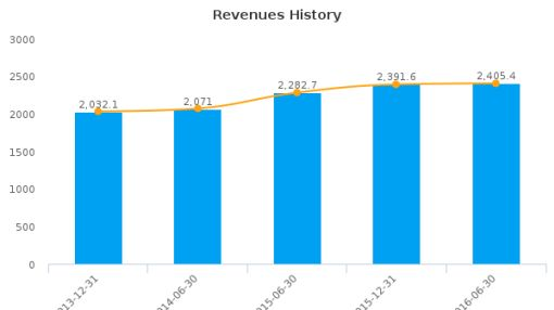 Capita Plc :CPI-GB: Earnings Analysis: For the six months ended June 30, 2016 : August 3, 2016