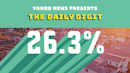 Daily Digit: Why are millennials still living with their parents?