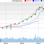 Southwest Airlines (LUV) Q2 Earnings Miss, Revenues Beat
