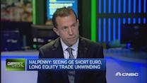 Will the euro continue to strengthen?