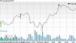Is a Surprise Coming for Pioneer Natural Resources (PXD) This Earnings Season?