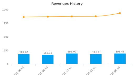 CONMED Corp. :CNMD-US: Earnings Analysis: Q2, 2016 By the Numbers : August 4, 2016
