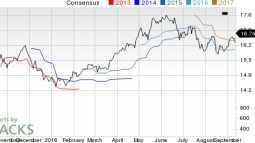Is Compass Diversified (CODI) Stock a Solid Choice Right Now?