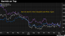 Barrick Chair Says Pay Problem Fixed as M&A Test Runs Begin