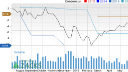 Is Kayne Anderson Energy (KED) Stock a Solid Choice Right Now?