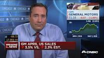 GM April US sales