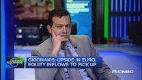 Don't see euro/dollar parity right now: Strategist