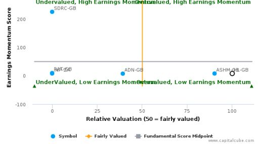Hargreaves Lansdown Plc breached its 50 day moving average in a Bearish Manner : HL-GB : September 16, 2016