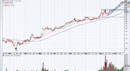4 Top Stock Trades for Monday: PTON, PFE, FSLY, SPAQ
