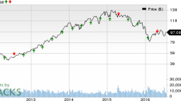 Ameriprise (AMP) Q2 Earnings: Will the Stock Disappoint?
