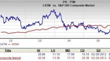 Does Cardtronics (CATM) Make for a Suitable Value Pick?