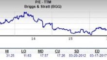 Briggs & Stratton: Is it a Good Stock for Value Investors?
