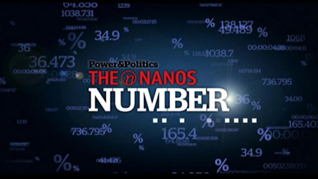 The Nanos Number