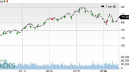 Wyndham (WYN) Q2 Earnings: Disappointment in the Cards?
