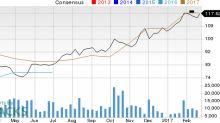 Why Lam Research (LRCX) Stock Might be a Great Pick