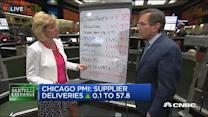 Chicago PMI: Supplier deliveries up 0.1 to 57.8