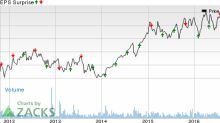 REITs to Watch for Earnings Early Next Week: AVB, AGNC & More