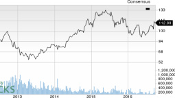 LSI Industries (LYTS) Looks Good: Stock Moves 5.6% Higher