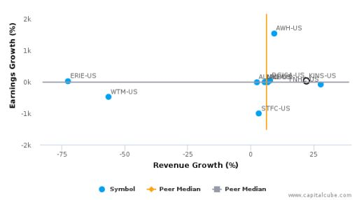 Kingstone Cos., Inc. :KINS-US: Earnings Analysis: Q2, 2016 By the Numbers : August 16, 2016