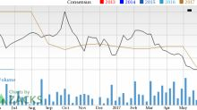 Weakness Seen in Accuray (ARAY) Estimates: Should You Stay Away?