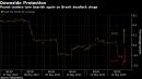 U.S. Futures, Europe Stocks Struggle as Asia Gains: Markets Wrap