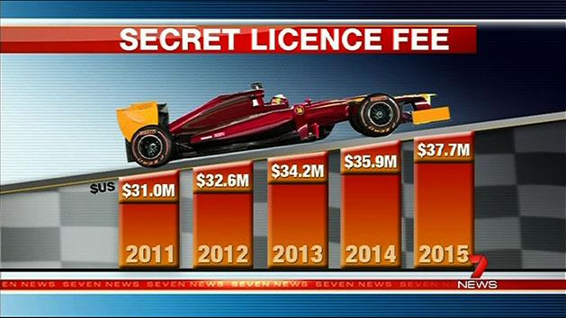 Secret Grand Prix license fees revealed
