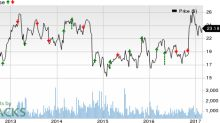 Can Aegion (AEGN) Spring a Surprise this Earnings Season?