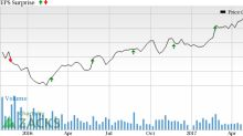 HP Inc (HPQ) to Report Q2 Earnings: What's in the Cards?