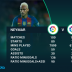 Better than Messi, but not as good as Ronaldo - Neymar's first 100 games in La Liga