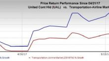 United Continental (UAL) Hits 52-Week High with Room to Run