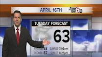 Tuesday's Forecast: Chance of scattered showers