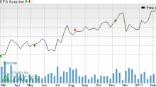 Why Earnings Season Could Be Great for Cinemark (CNK)
