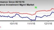 Is Affiliated Managers (AMG) is a Good Stock to Bet on?