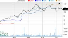 Universal Health (UHS) Down 2% Since Earnings Report: Can It Rebound?