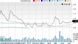 How Abraxas Petroleum (AXAS) Stock Stands Out in a Strong Industry