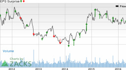 What's in Store for BJ's Restaurants (BJRI) in Q2 Earnings?