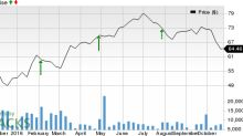Is a Surprise Coming for EQT Corporation (EQT) This Earnings Season?