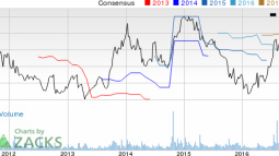 AngioDynamics Hits New 52-Week High on Solid Q4 Results