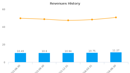 Kentucky Bancshares, Inc. :KTYB-US: Earnings Analysis: Q2, 2016 By the Numbers : August 11, 2016