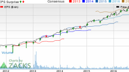 The Best Options Trade for Constellation Brands (STZ) Earnings