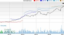 Top Ranked Momentum Stocks to Buy for March 29th