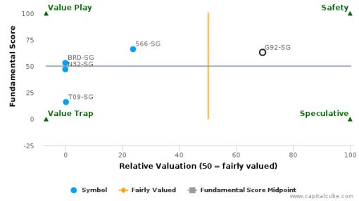 China Aviation Oil (Singapore) Corp. Ltd. : Neutral assessment on price but strong on fundamentals