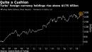 Shock of Lira Crash Pushes Turks to Cushion Savings With Dollars