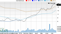 Can Pan American Silver (PAAS) Run Higher on Strong Earnings Estimate Revisions?