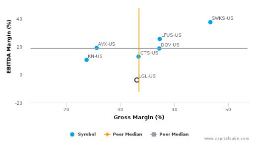 LGL Group, Inc. :LGL-US: Earnings Analysis: 2015 By the Numbers