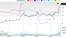 CryoLife Hits a 52-Week High on Strong Growth Prospects