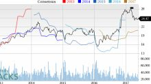 Fifth Third Bancorp (FITB) Down 2% Since Earnings Report: Can It Rebound?