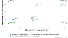 Kurita Water Industries Ltd. breached its 50 day moving average in a Bearish Manner : KTWIF-US : September 19, 2016