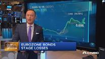 European markets close: Euro surges