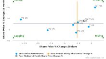 8×8, Inc. breached its 50 day moving average in a Bearish Manner : EGHT-US : February 15, 2017